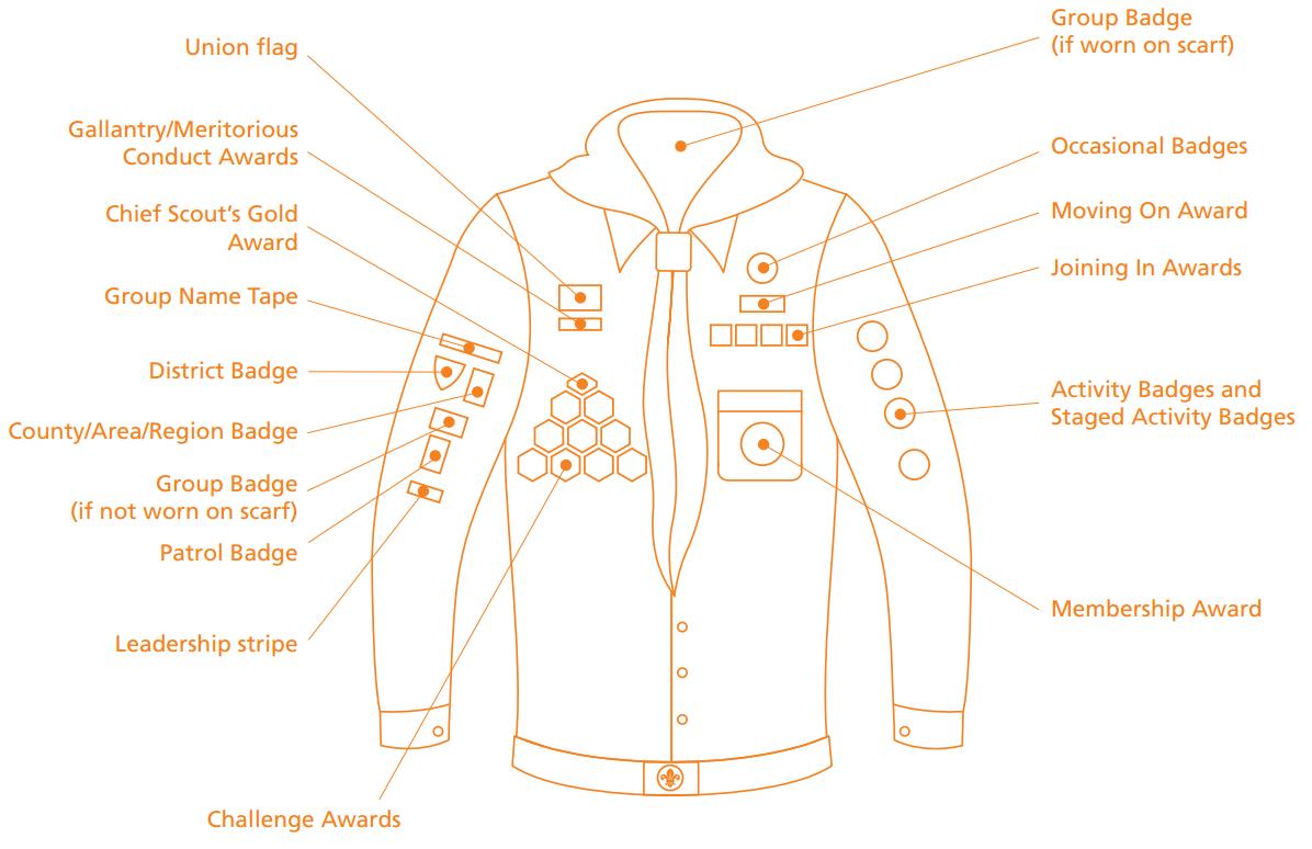 Scout-uniform-2015